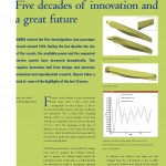 Five decades of innovation and a great future